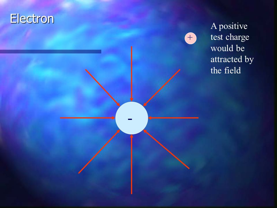 Electron A positive test charge would be attracted by the field + -