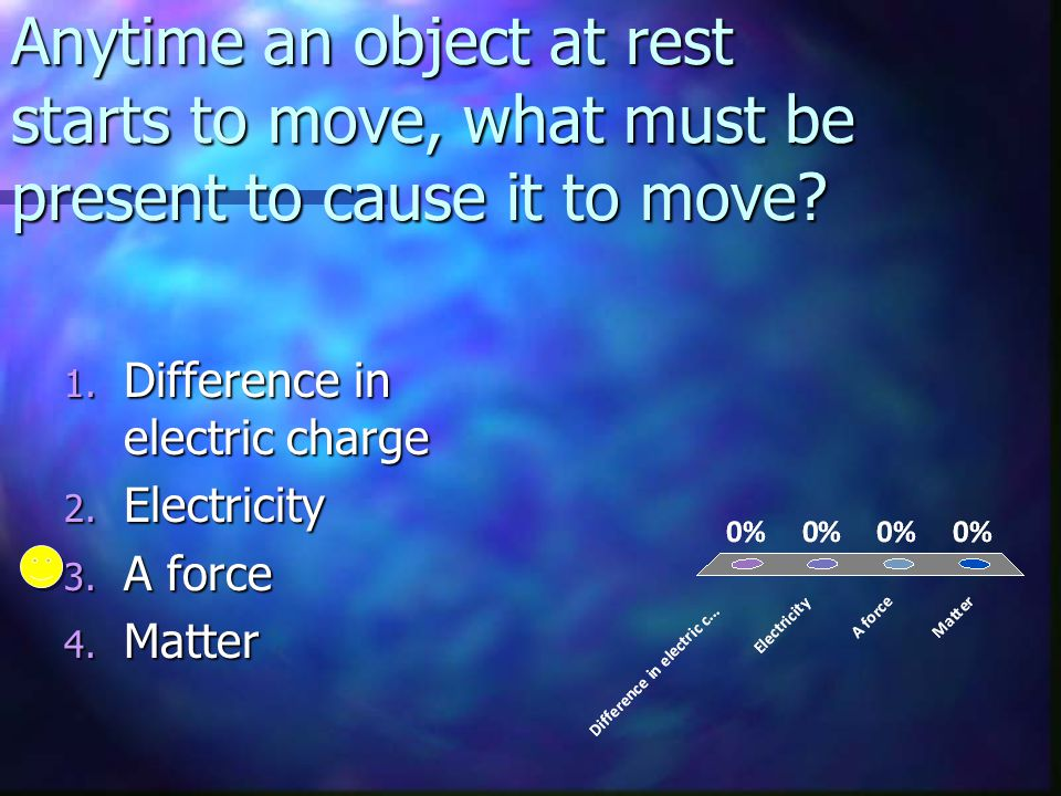 Anytime an object at rest starts to move, what must be present to cause it to move