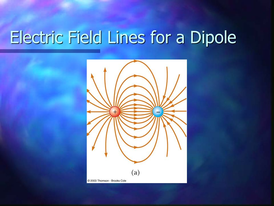 Electric Field Lines for a Dipole