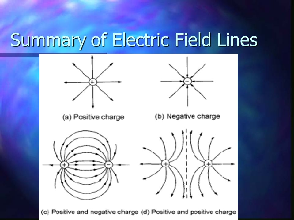 Summary of Electric Field Lines