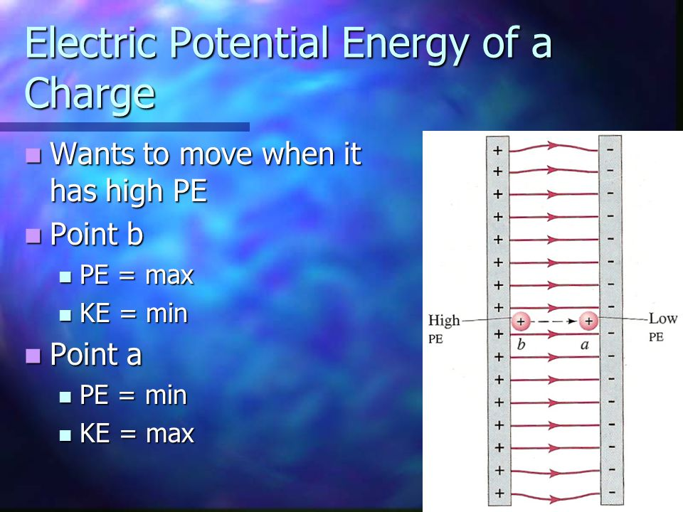 Electric Potential Energy of a Charge