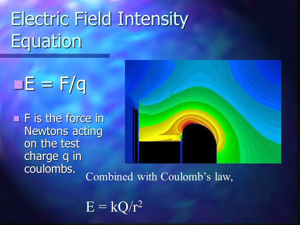 Electric Field Intensity Equation