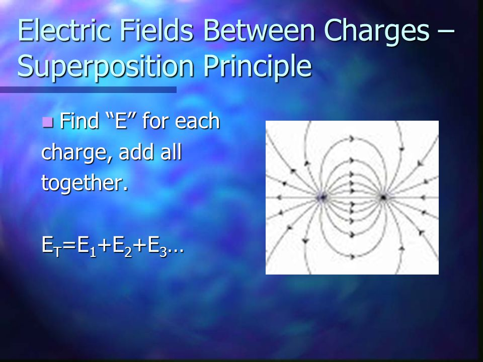 Electric Fields Between Charges – Superposition Principle