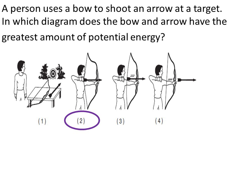 A person uses a bow to shoot an arrow at a target