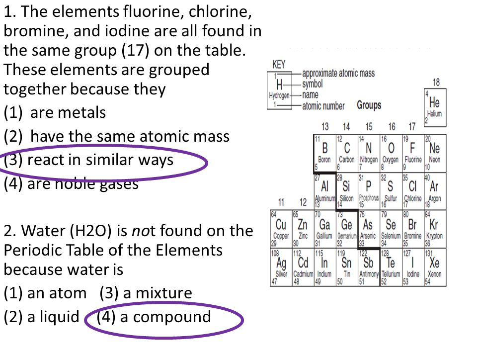1. The elements fluorine, chlorine, bromine, and iodine are all found in the same group (17) on the table. These elements are grouped together because they