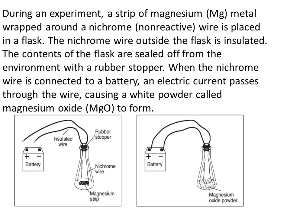 During an experiment, a strip of magnesium (Mg) metal wrapped around a nichrome (nonreactive) wire is placed in a flask.