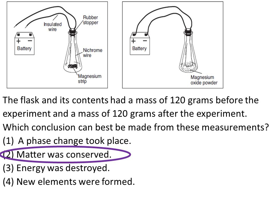 The flask and its contents had a mass of 120 grams before the experiment and a mass of 120 grams after the experiment. Which conclusion can best be made from these measurements