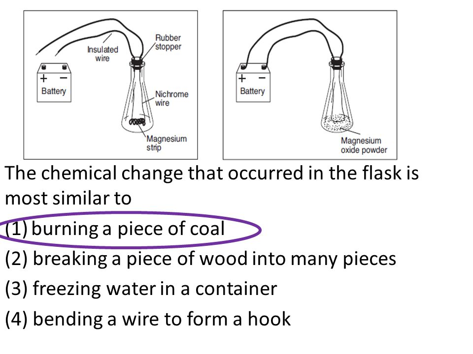 The chemical change that occurred in the flask is most similar to