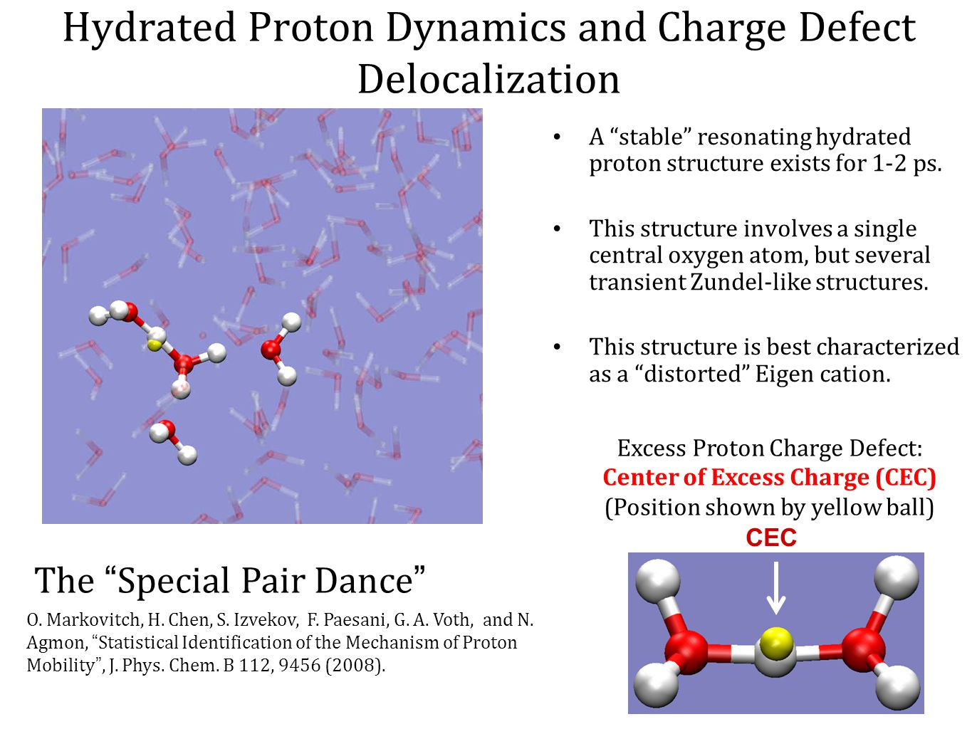 Hydrated Proton Dynamics and Charge Defect Delocalization