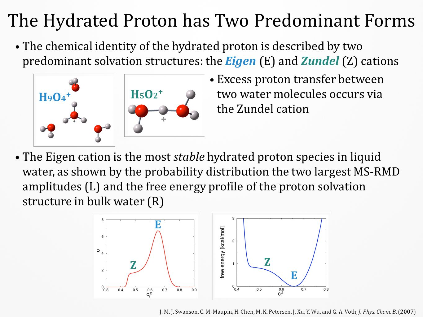 The Hydrated Proton has Two Predominant Forms