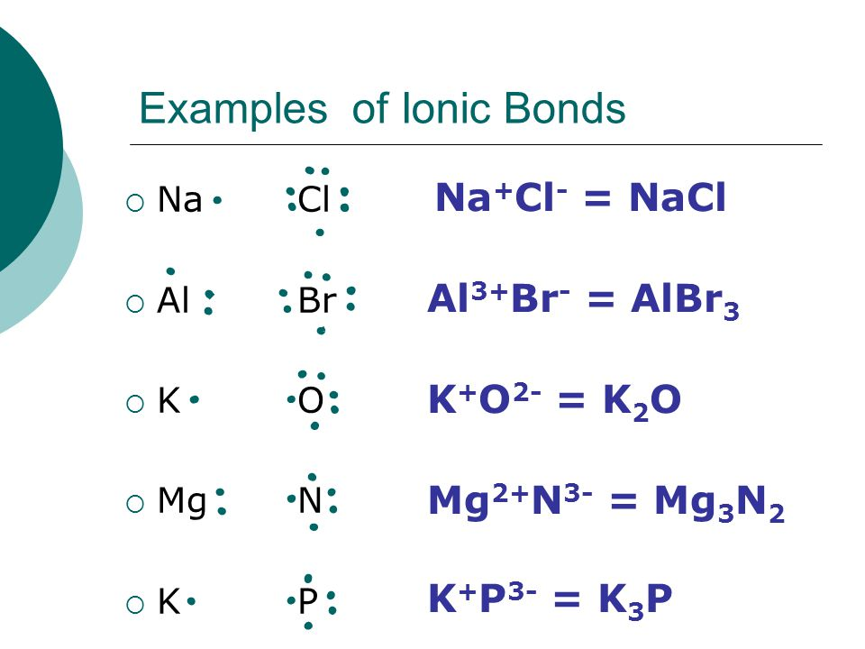 Examples of Ionic Bonds