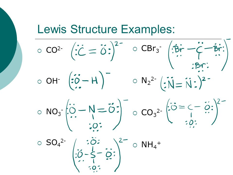 Lewis Structure Examples: