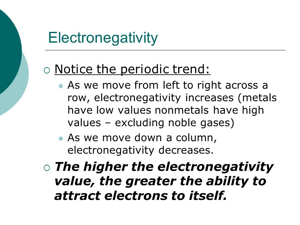 Electronegativity Notice the periodic trend: