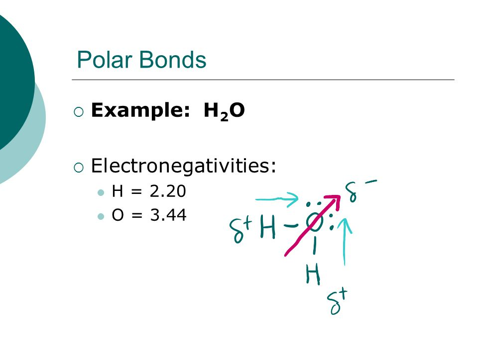 Polar Bonds Example: H2O Electronegativities: H = 2.20 O = 3.44