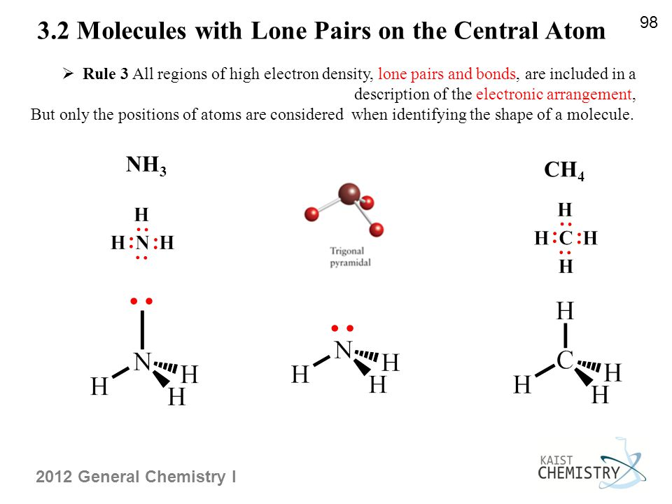 3.2 Molecules with Lone Pairs on the Central Atom
