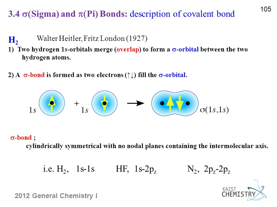 3.4 s(Sigma) and p(Pi) Bonds: description of covalent bond