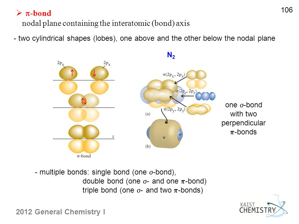 nodal plane containing the interatomic (bond) axis