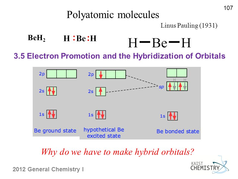 3.5 Electron Promotion and the Hybridization of Orbitals