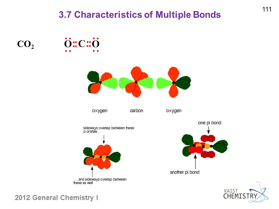 3.7 Characteristics of Multiple Bonds