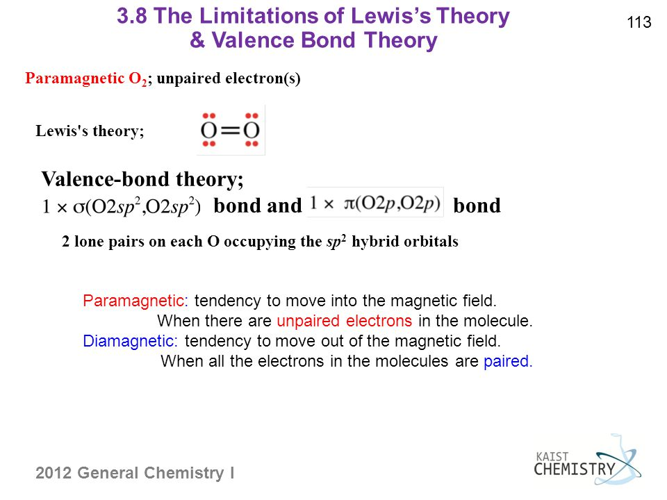 3.8 The Limitations of Lewis's Theory