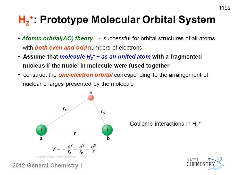 H2+: Prototype Molecular Orbital System
