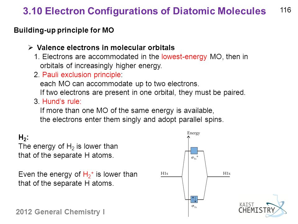3.10 Electron Configurations of Diatomic Molecules