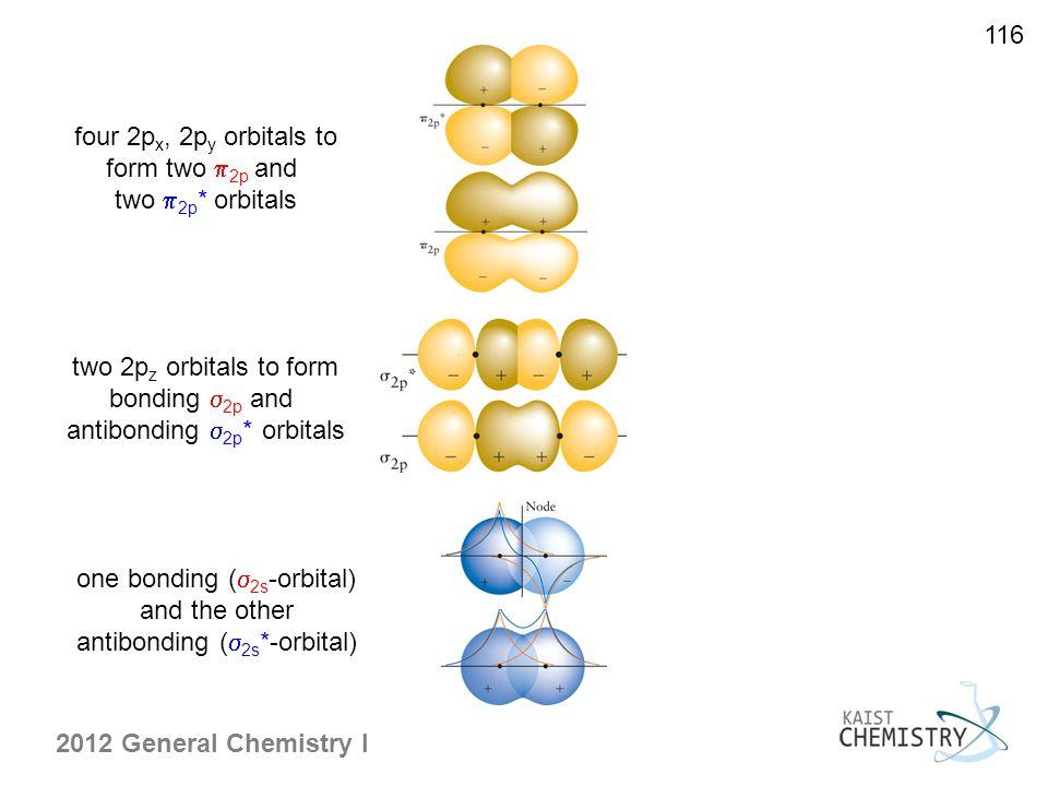 antibonding s2p* orbitals