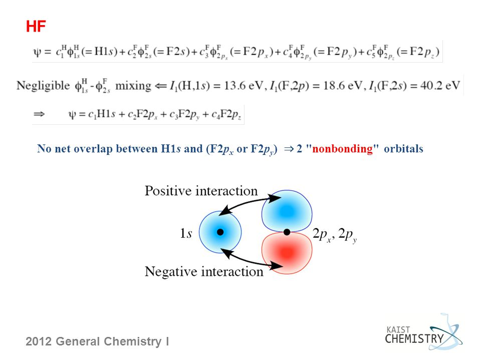 HF No net overlap between H1s and (F2px or F2py) ⇒ 2 nonbonding orbitals