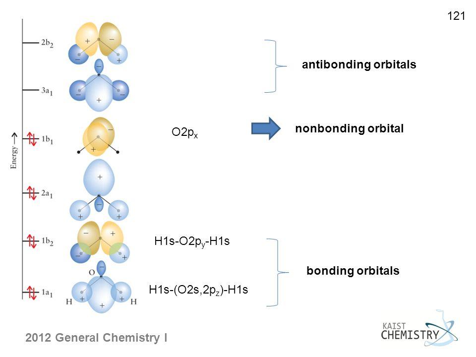 121 antibonding orbitals nonbonding orbital O2px H1s-O2py-H1s bonding orbitals H1s-(O2s,2pz)-H1s