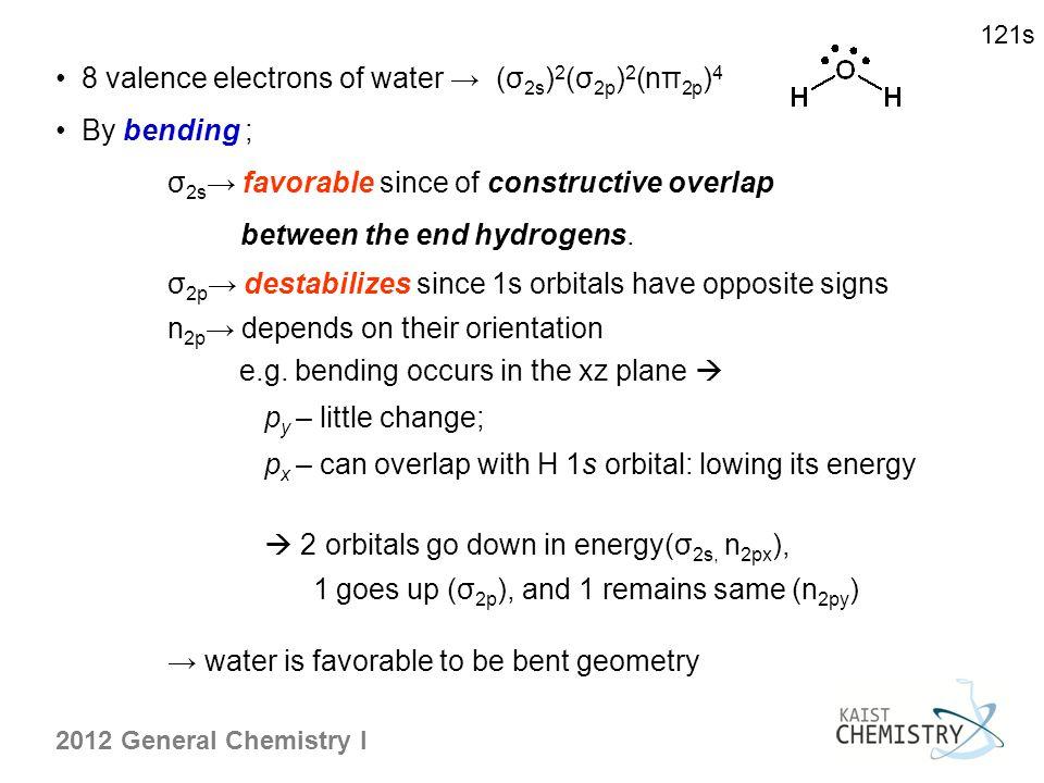 • 8 valence electrons of water → (σ2s)2(σ2p)2(nπ2p)4 • By bending ;