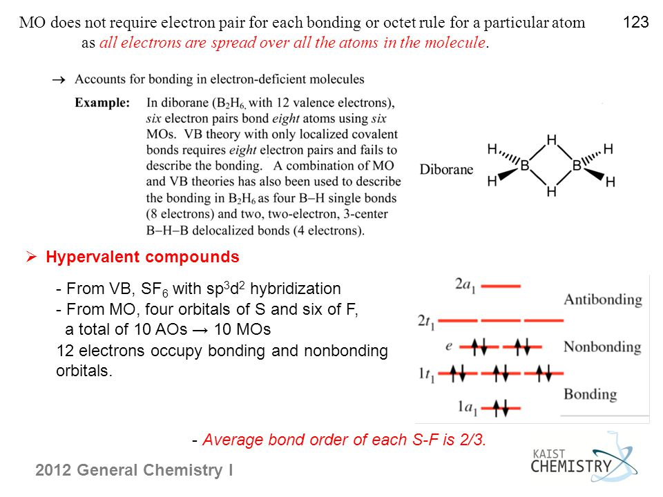 MO does not require electron pair for each bonding or octet rule for a particular atom