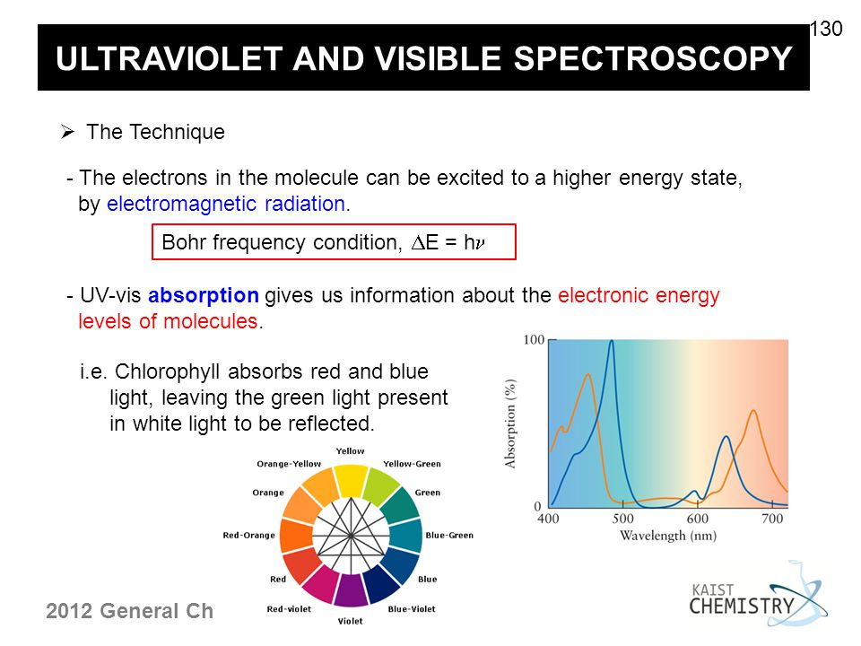 ULTRAVIOLET AND VISIBLE SPECTROSCOPY