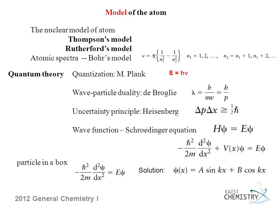 The nuclear model of atom Thompson's model Rutherford's model