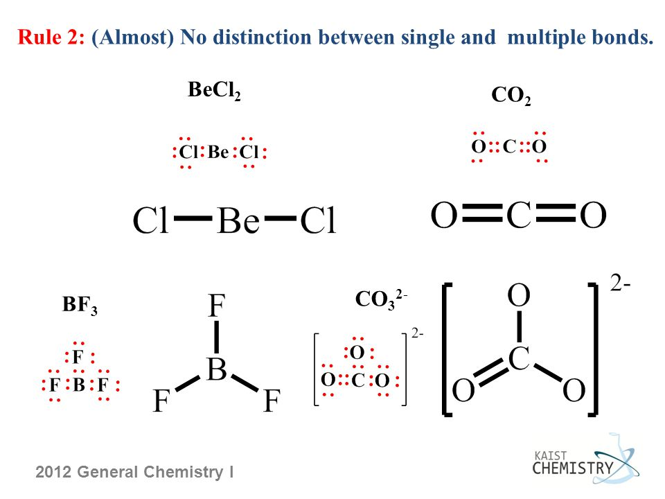 Rule 2: (Almost) No distinction between single and multiple bonds.