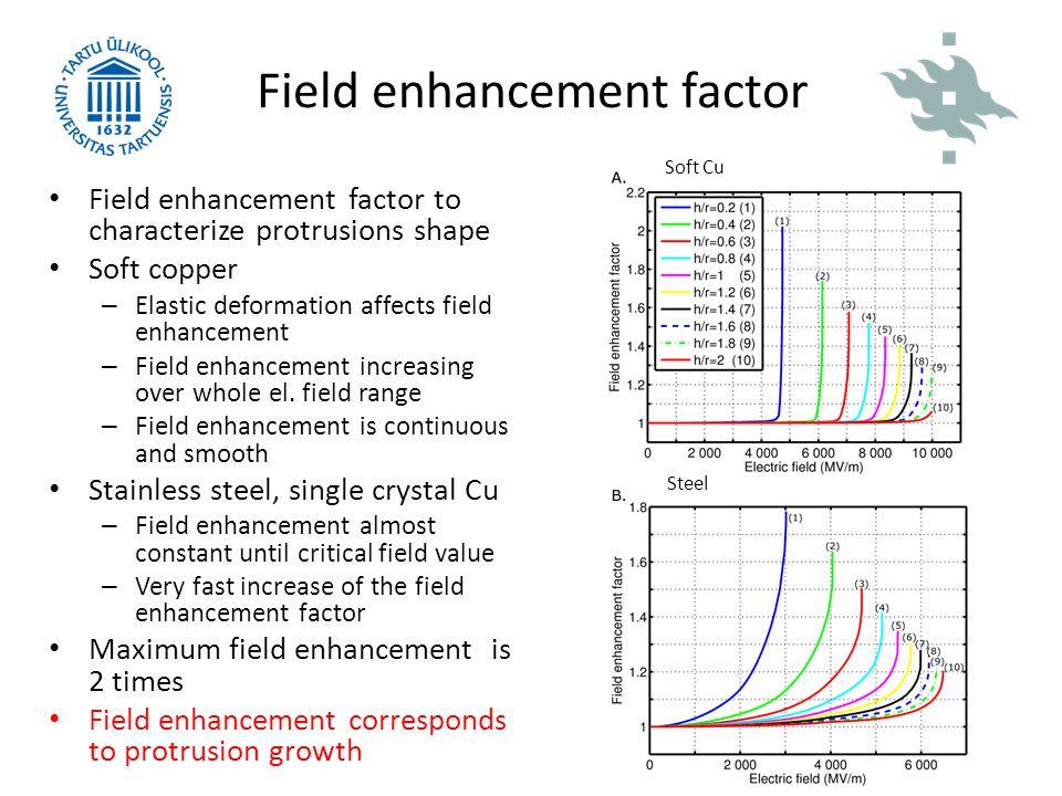 Field enhancement factor