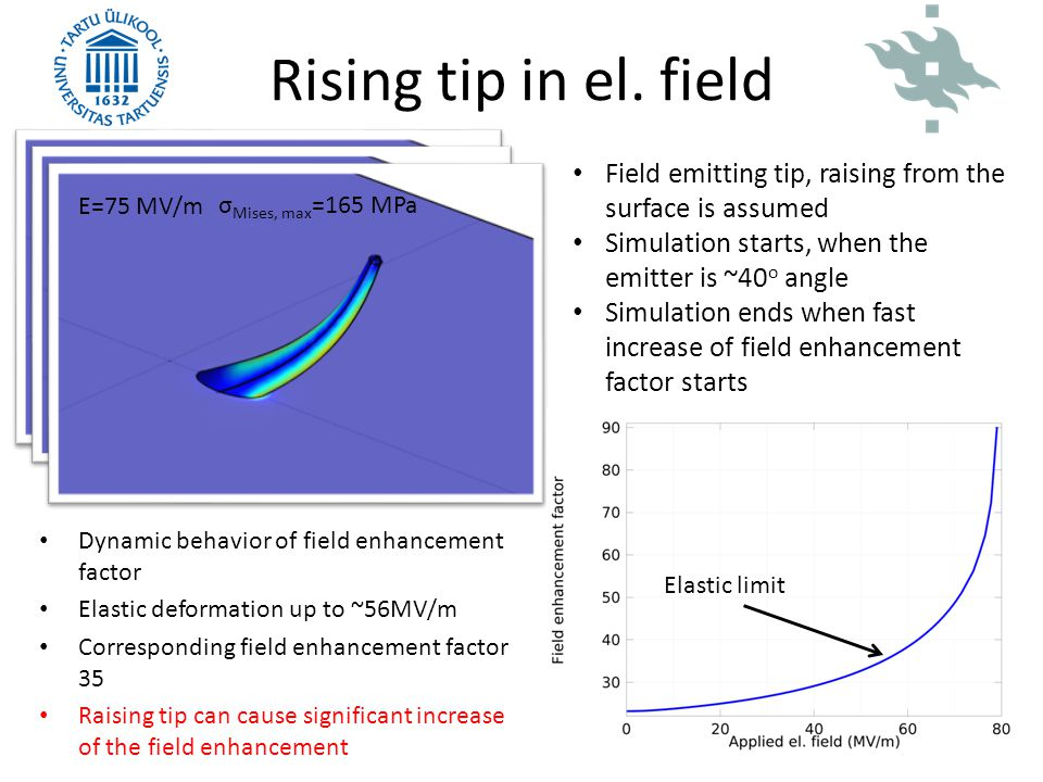 Rising tip in el. field E=0.01 MV/m. σMises, max<< 1Pa. σMises, max=68 MPa. E=56 MV/m. Field emitting tip, raising from the surface is assumed.
