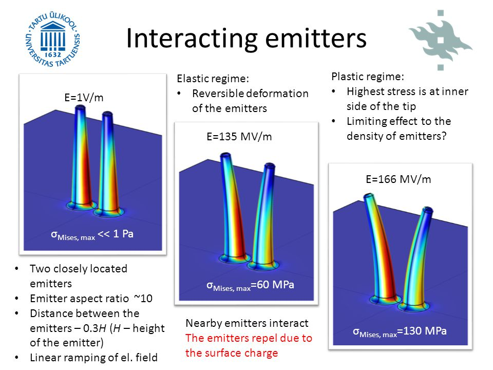 Interacting emitters Plastic regime: Elastic regime: