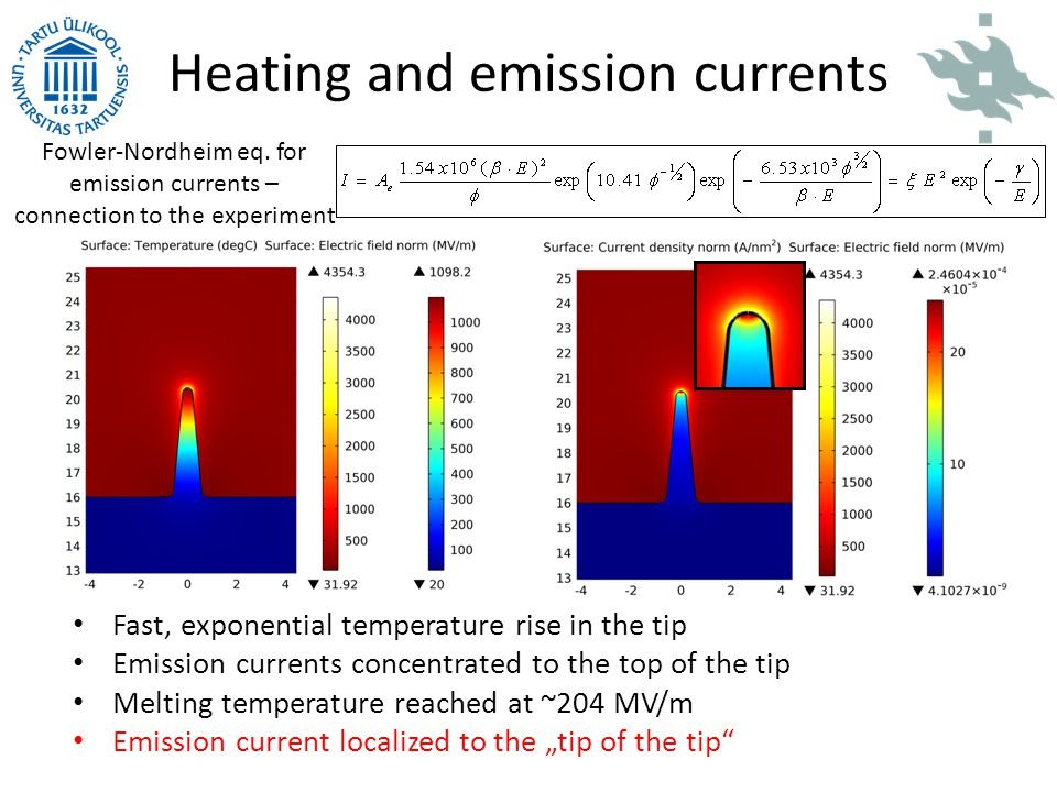 Heating and emission currents