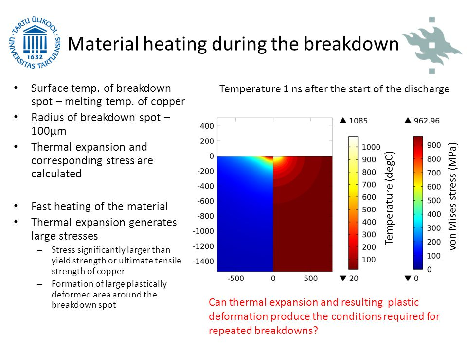 Material heating during the breakdown