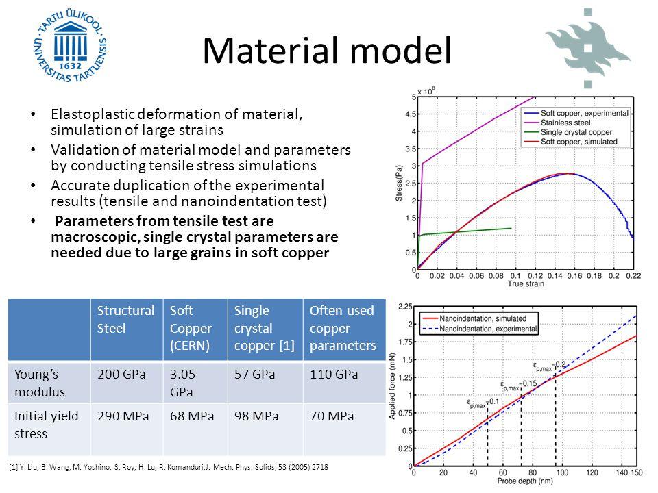 Material model Elastoplastic deformation of material, simulation of large strains.