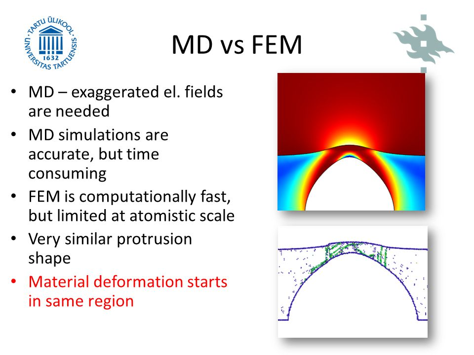 MD vs FEM MD – exaggerated el. fields are needed
