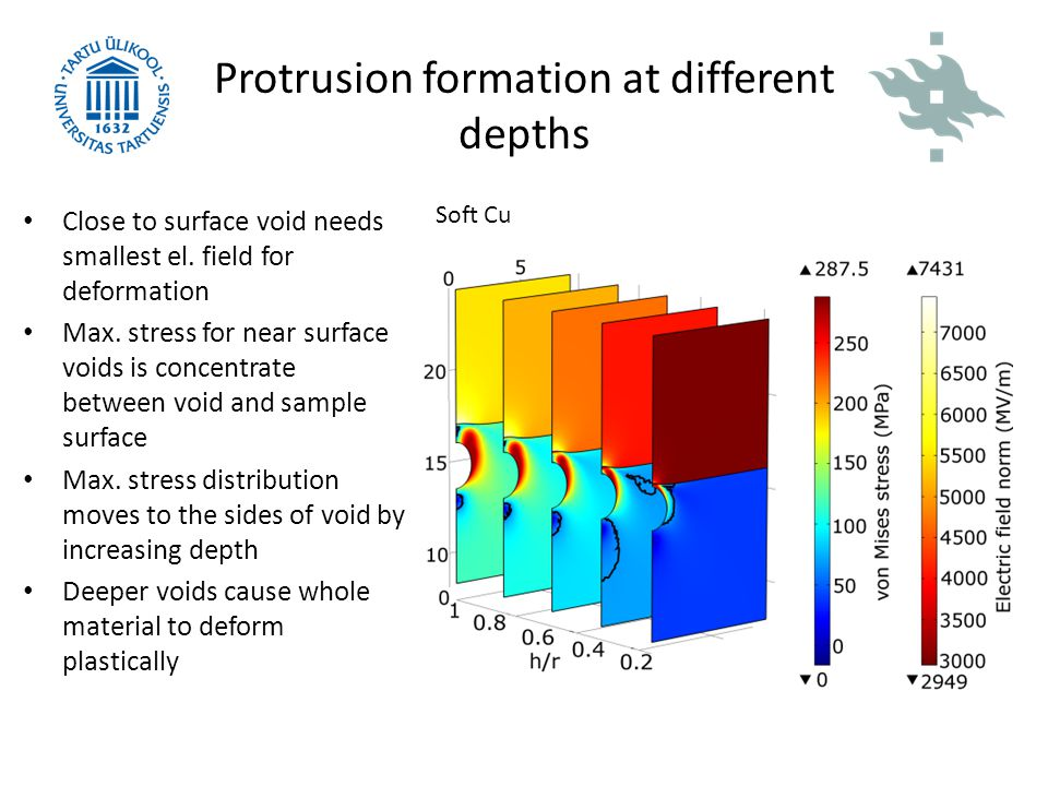 Protrusion formation at different depths