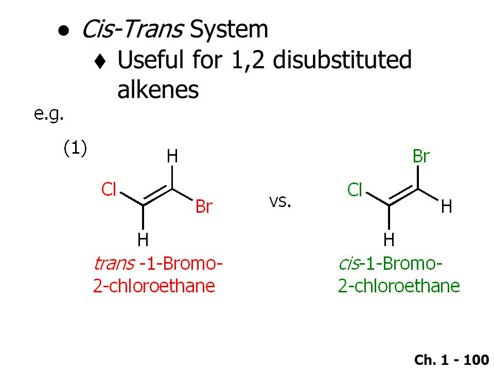Cis-Trans System Useful for 1,2 disubstituted alkenes