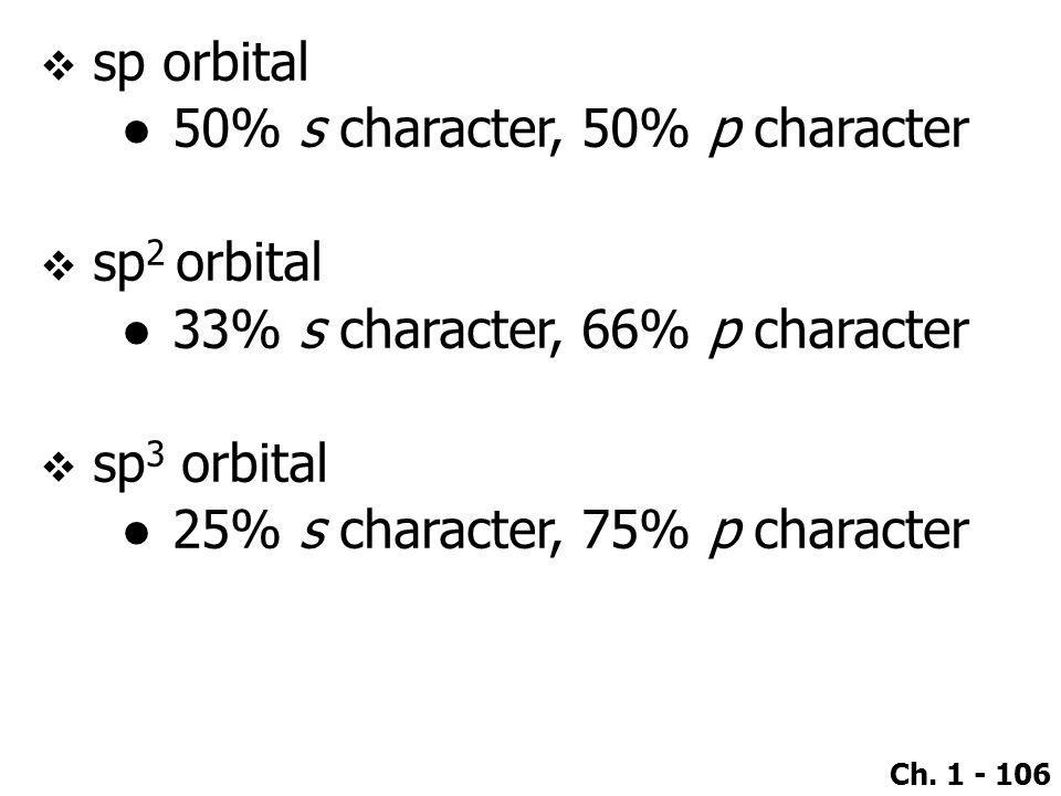 sp orbital 50% s character, 50% p character. sp2 orbital. 33% s character, 66% p character. sp3 orbital.