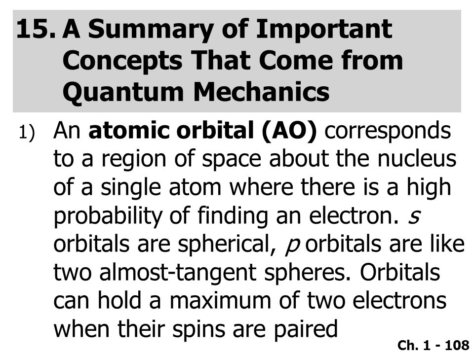 A Summary of Important Concepts That Come from Quantum Mechanics