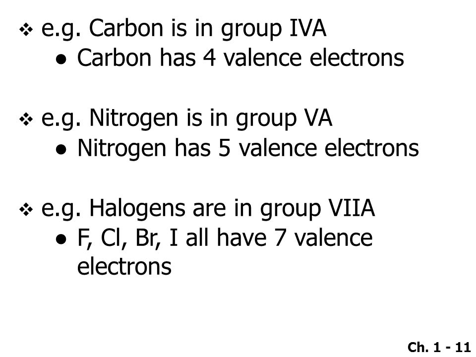 e.g. Carbon is in group IVA