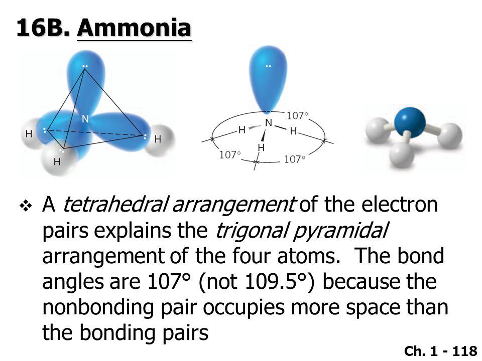 16B. Ammonia