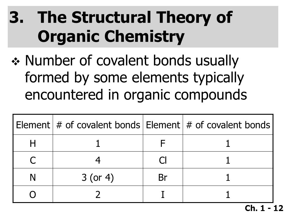 The Structural Theory of Organic Chemistry