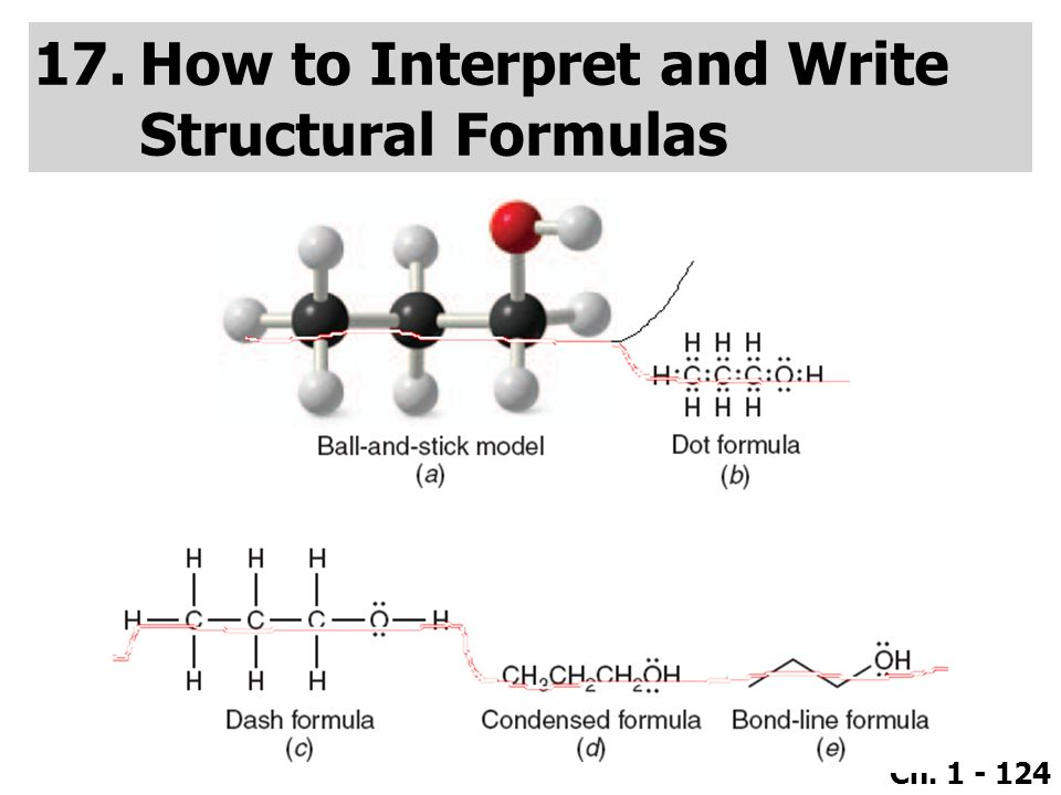 How to Interpret and Write Structural Formulas