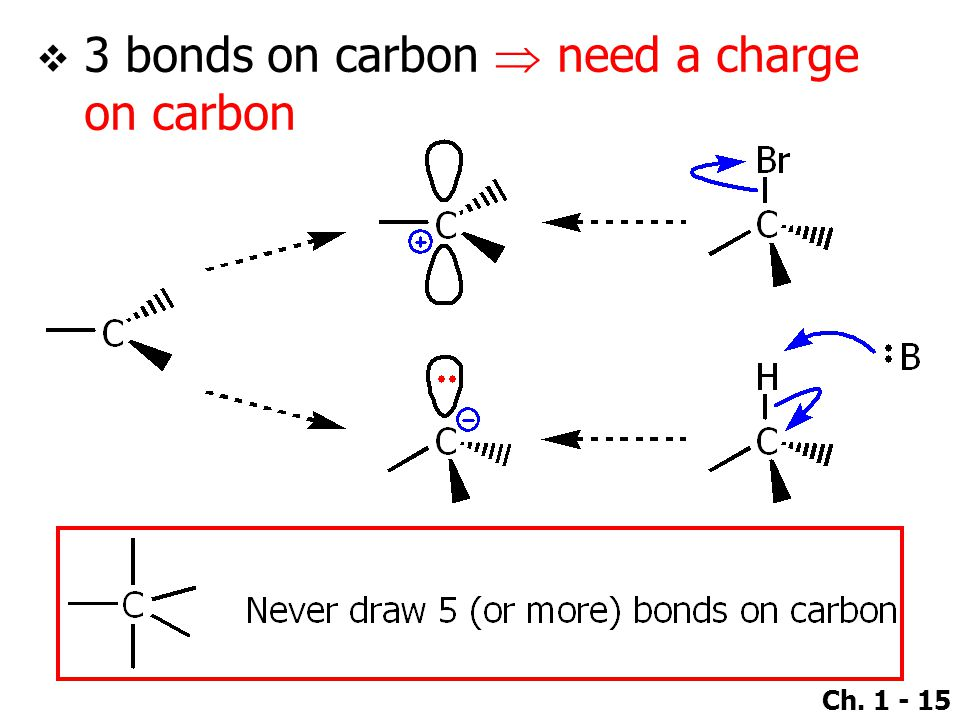 3 bonds on carbon  need a charge on carbon